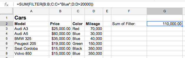 SUMIFS in Google Spreadsheet