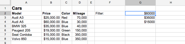 The resulting range of the Filter function