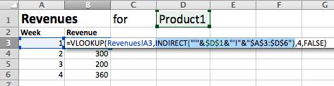 Utilizando el nombre de hojas de trabajo como variables para la función INDIRECTO