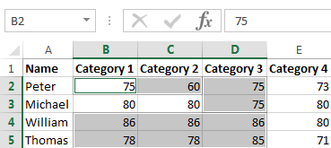 Cells with different values than other cells in the same row are highlighted