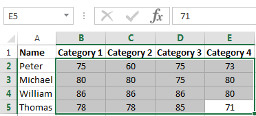 Highlight the range of cells with data that needs to be processed